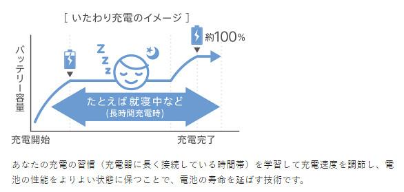 itawari