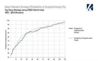 keppler asset management chart