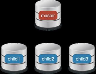 20150907_Master型