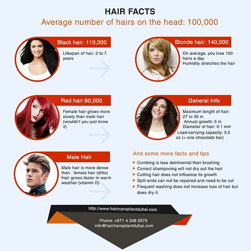 Facts and Tips about Hair