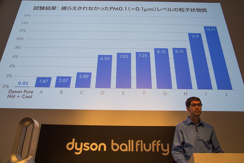 Dyson1006-28