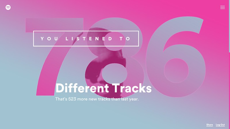 Spotify tracks of the year