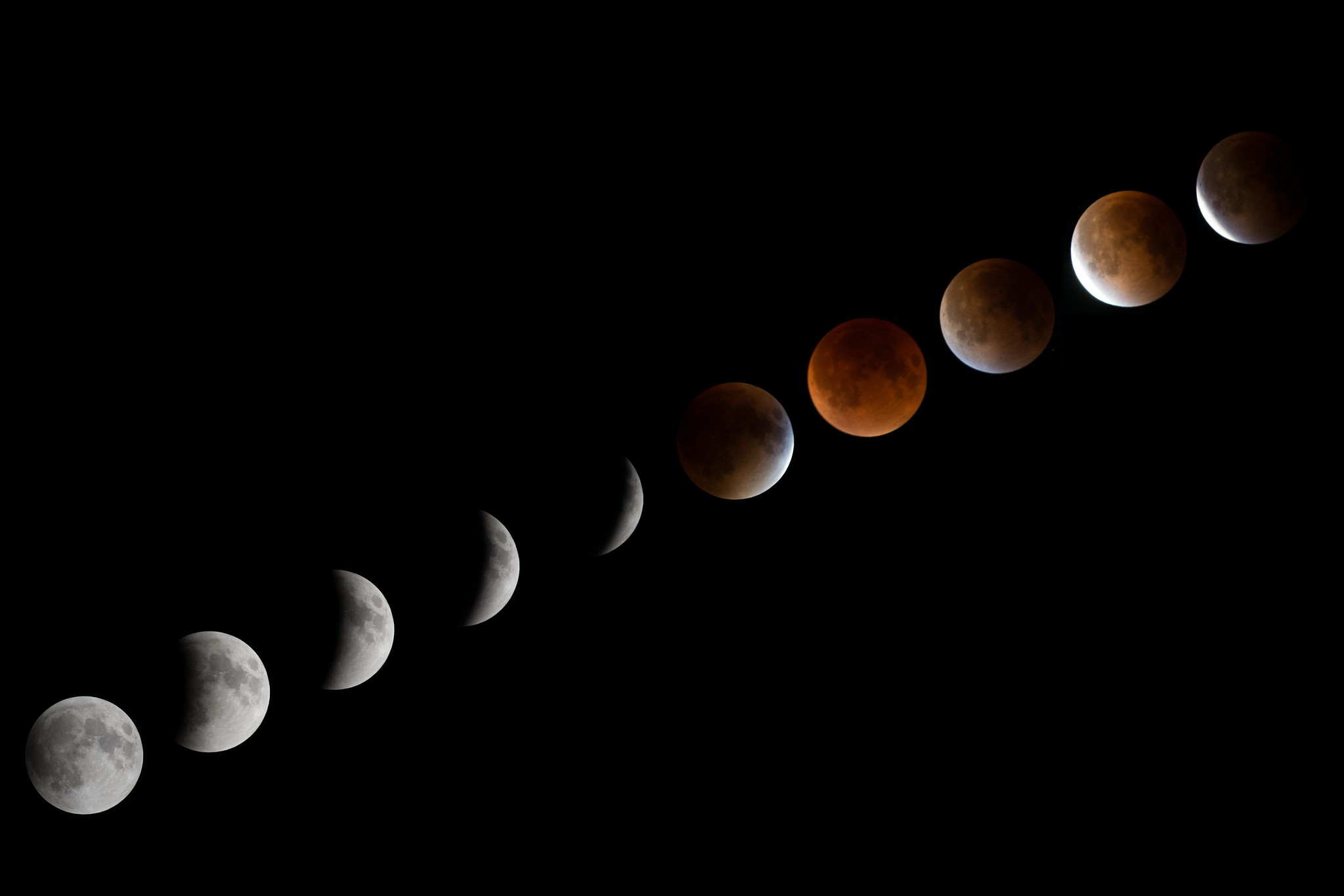 Lunar Eclipse - September 27 2015 - Diagonal Progression