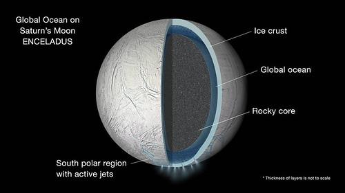 Corte de Encélado