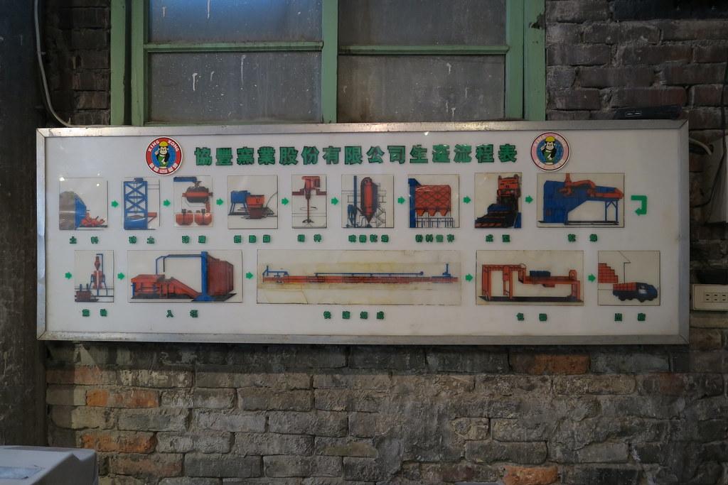 新北市鶯歌區許新旺陶瓷紀念博物館 (22)
