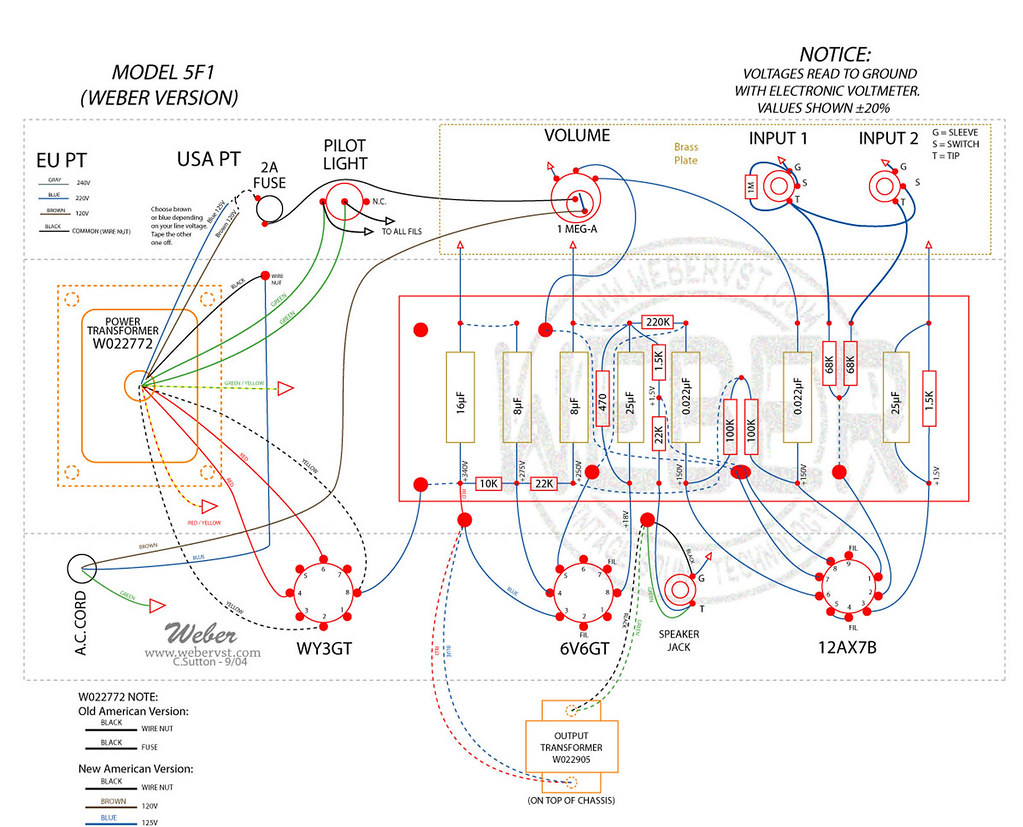 Fender Forums View Topic New Amp Build Pignose Strat Wiring Diagram Image