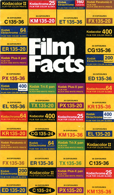 Film Facts — SID CEASER PHOTOGRAPHY