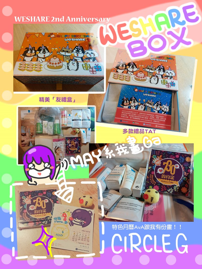WESHARE BOX 730 CIRCLEG BLOGGER