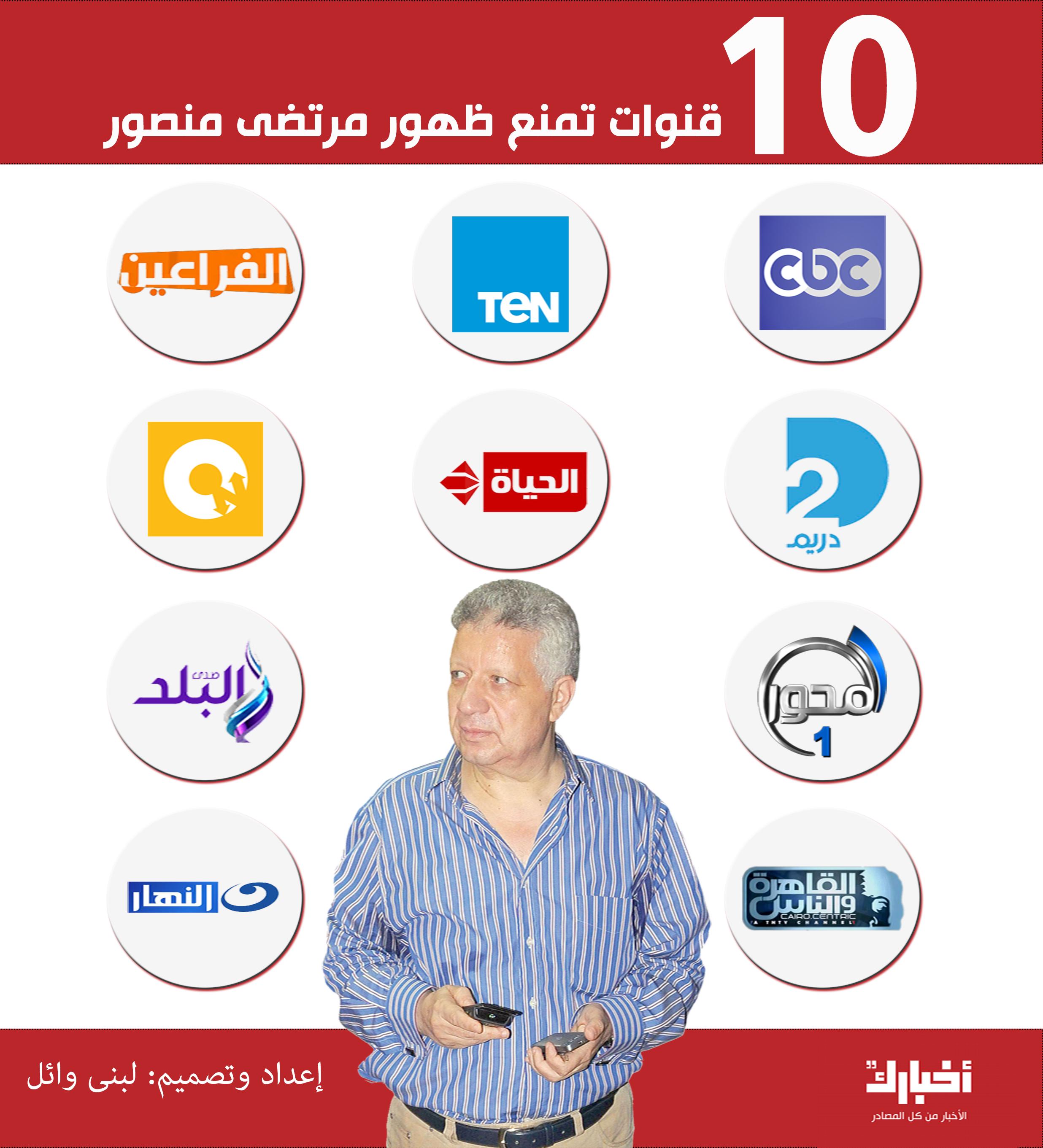10 قنوات تمنع ظهور مرتضي منصور