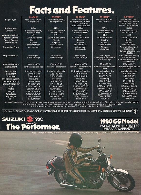 1980 Suzuki 3