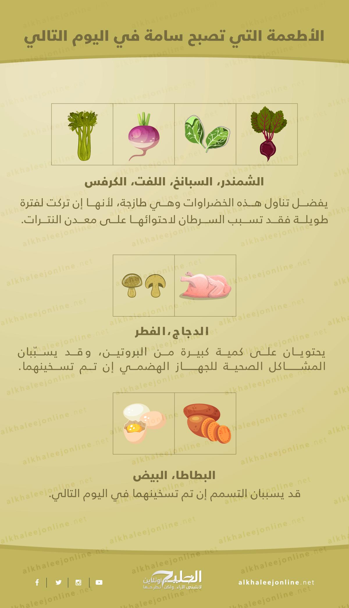 FoodsMayHarm