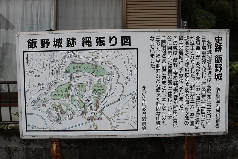 飯野城の案内板(縄張り図)