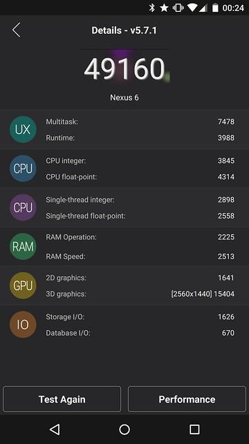 Nexus 6 - AnTuTu Score