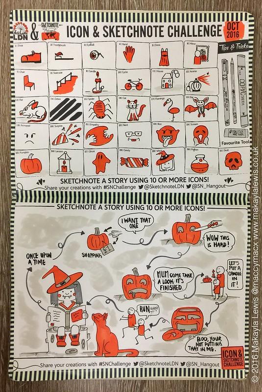 #TodaysDoodle (No. 545) Icon & Sketchnote Challenge October 2016