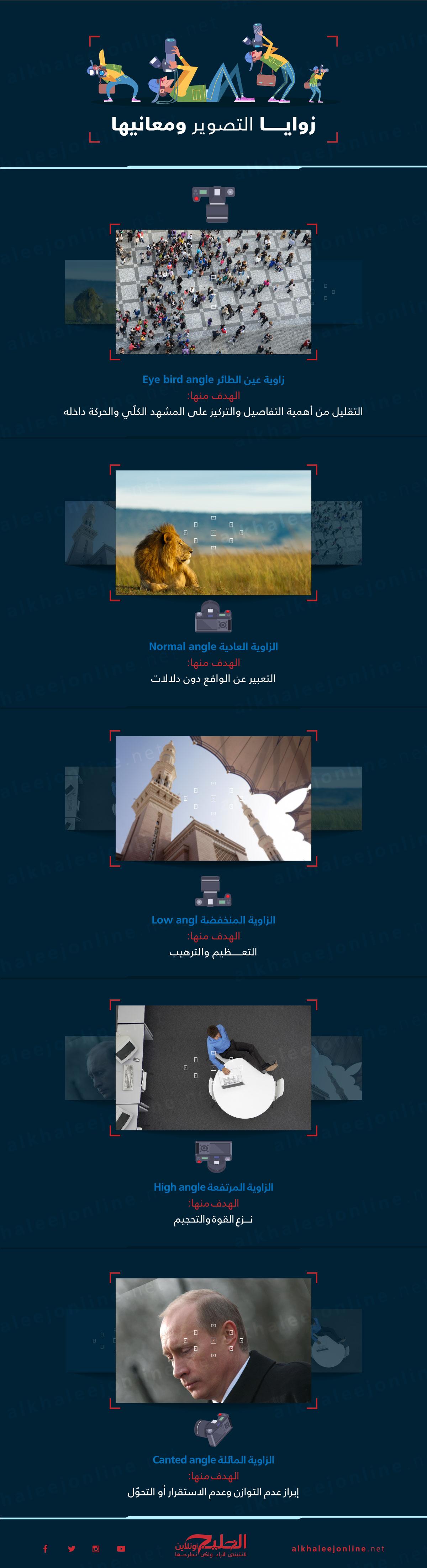 زوايا-الكاميرا-done