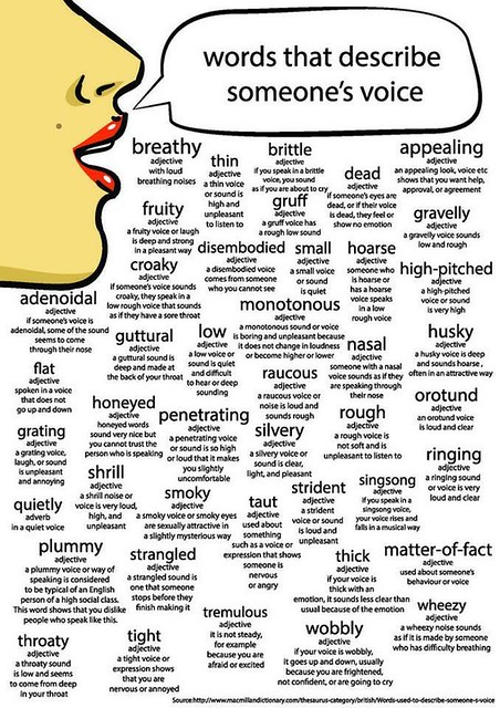 Header of Adjectives