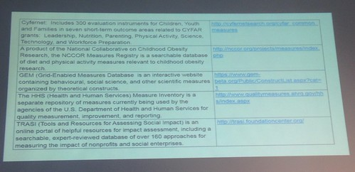 Conference slide re: online data collection tool repository