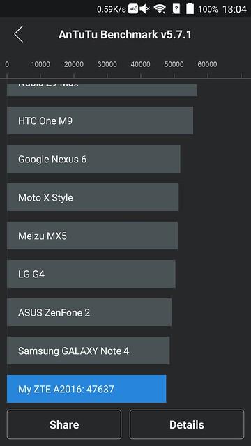 ZTE Axon Elite - AnTuTu Score Ranking