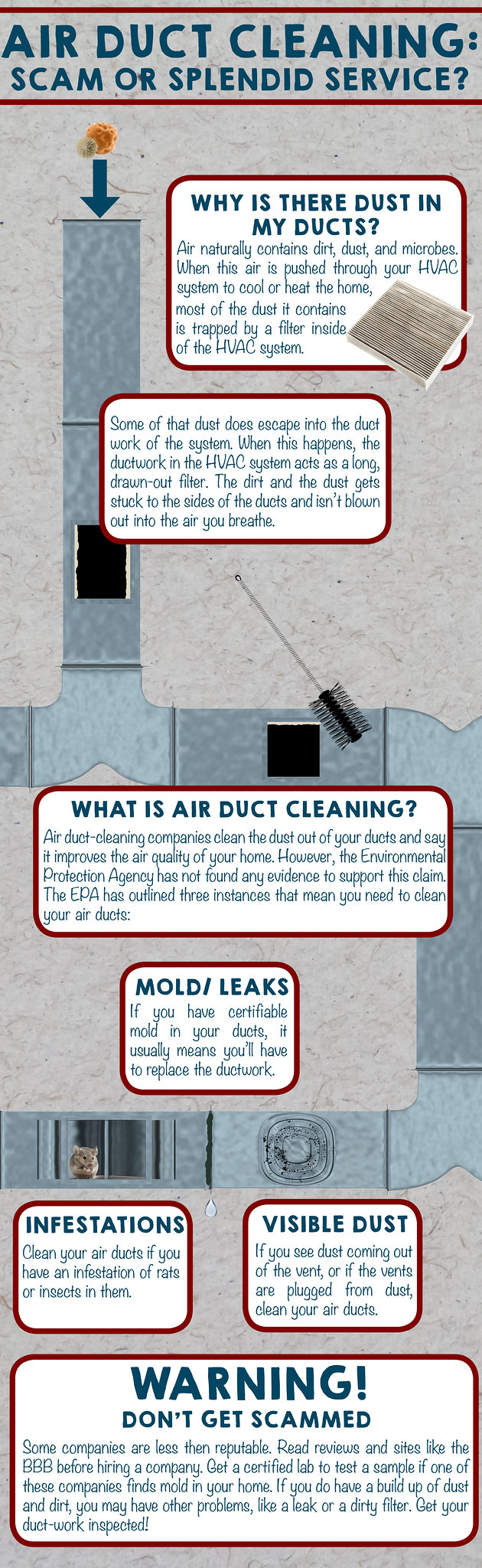 Air duct cleaning and a home warranty