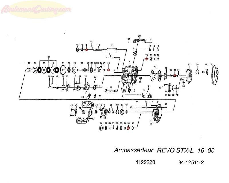 Schema_ABU_REVO_STX-L_16-00
