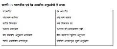 सारणी-1 पारम्परिक एवं वेब आधारित अनुप्रयोगों में अन्तर