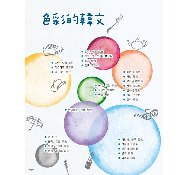 贈書活動》韓國旅遊書 首爾個性小時光 宏碩文化出版 @GINA環球旅行生活 不會韓文也可以去韓國 🇹🇼