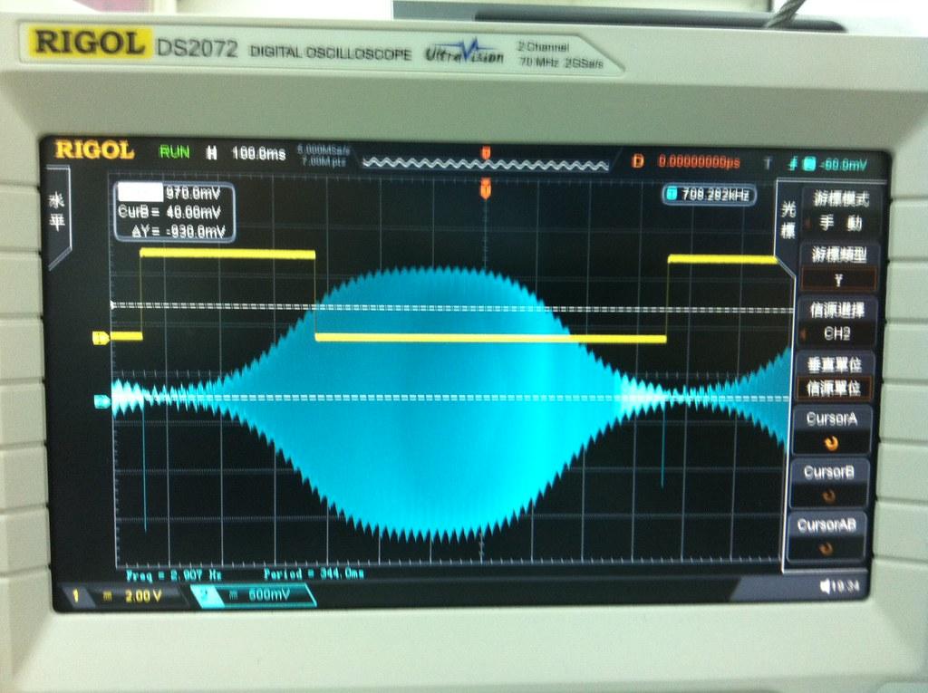 頻率響應圖(利用示波器檢查電子實驗接出來的結果)
