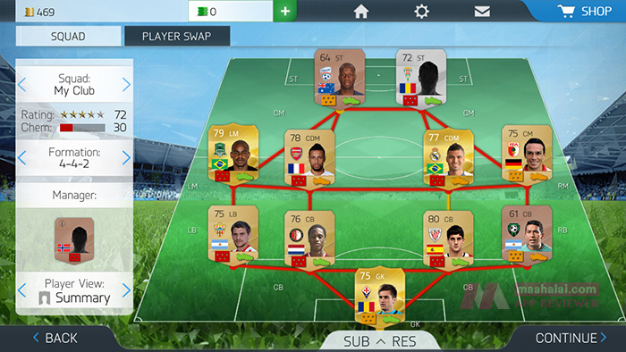 FIFA 16 Ultimate Team formation