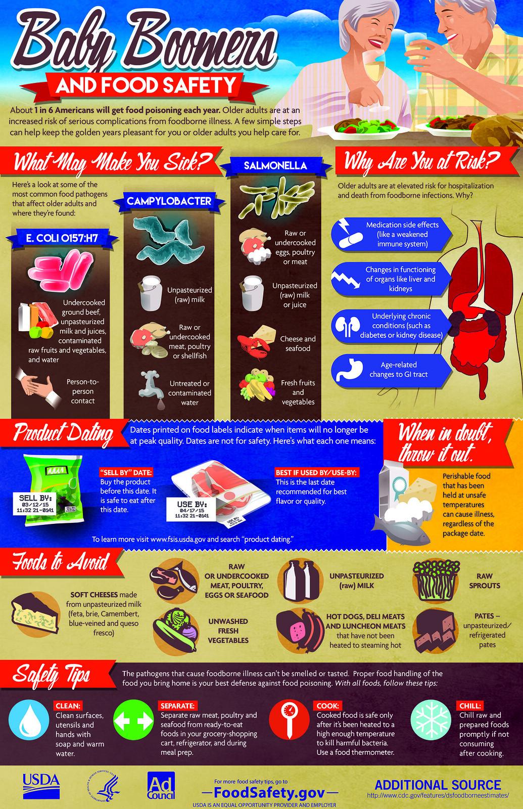 USDA Older Adult Food Safety