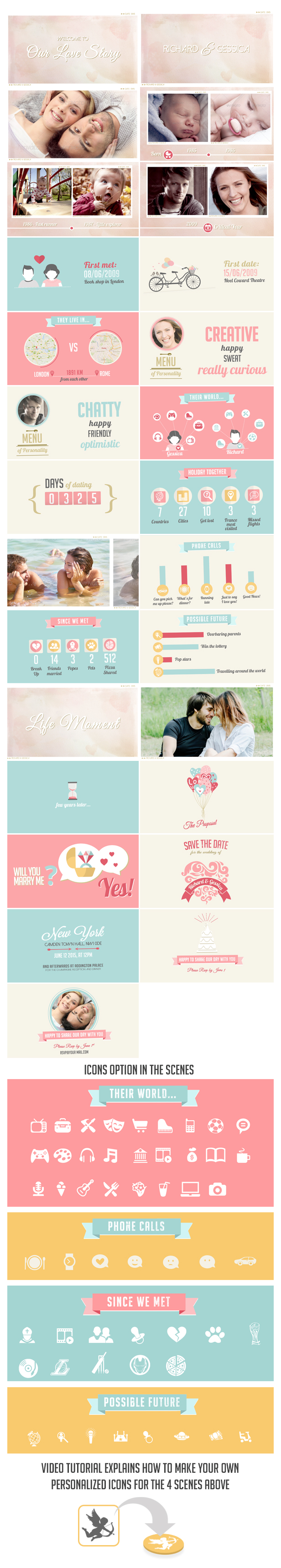 the two of us love story timeline save the date by creativethings