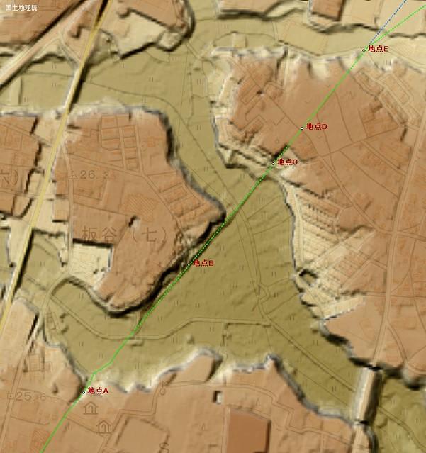 かすみがうら市の前期駅路痕跡(鎌倉街道)