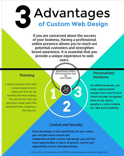 3 Advantages of Custom Web Design