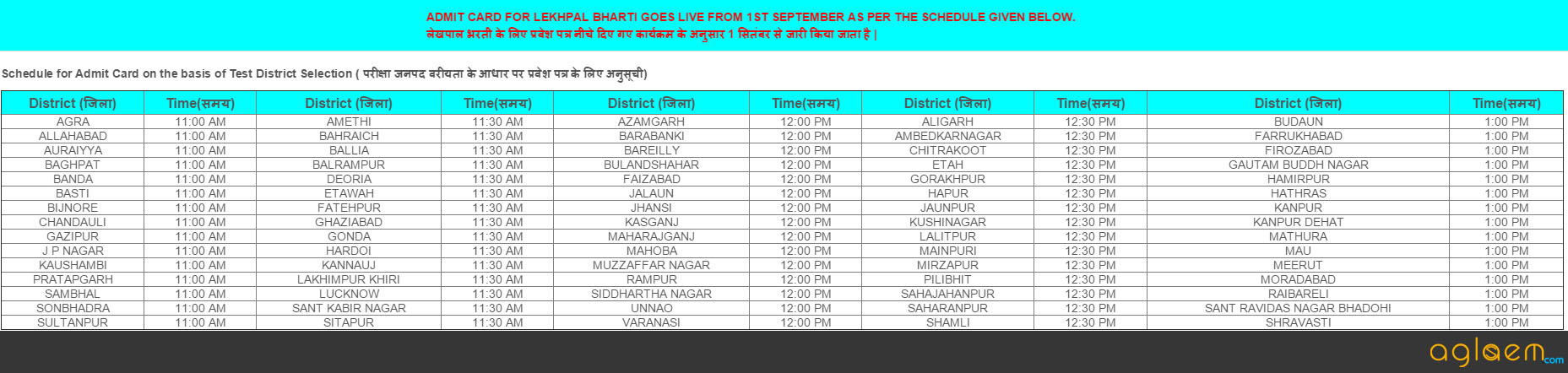 UP Lekhpal Recruitment Admit Card 2015