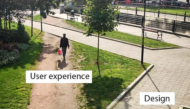 user-experience-design