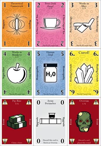 Zombology Cards