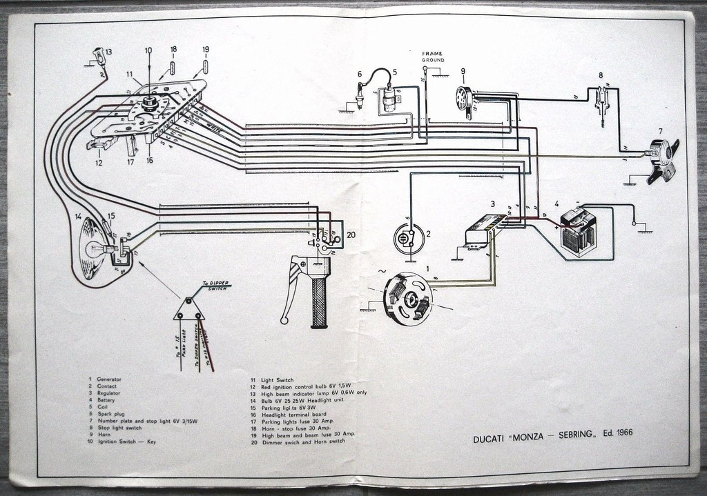 ducati 250 wiring diagram basic wiring diagram u2022 rh rnetcomputer co Electrical Wiring Diagrams 2005 Yamaha YZF R6 Wiring-Diagram