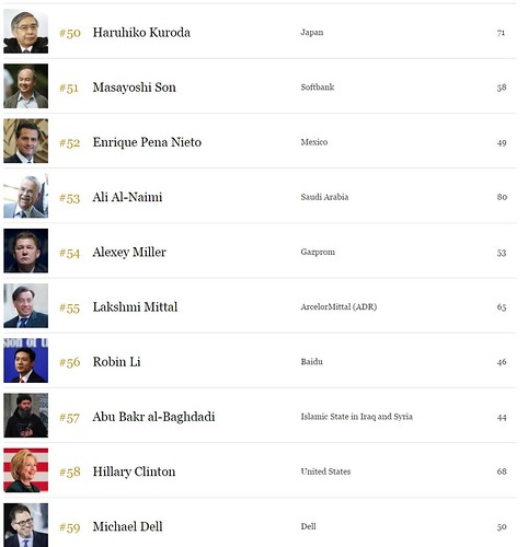 6The World s Most Powerful People List   Forbes