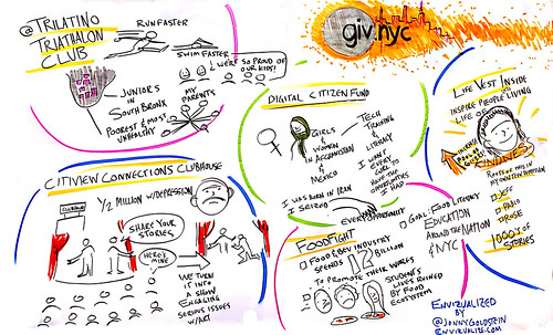 GIVNYC2015-1