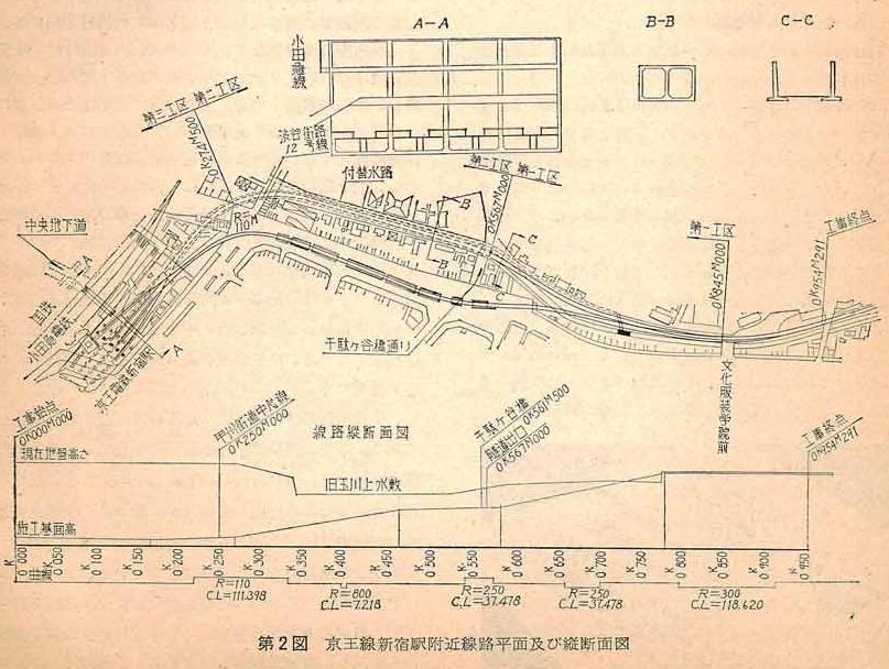 京王線新宿駅とルミネ (3)