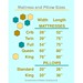 Mattress and Pillow Sizes by Modern Quilting by B