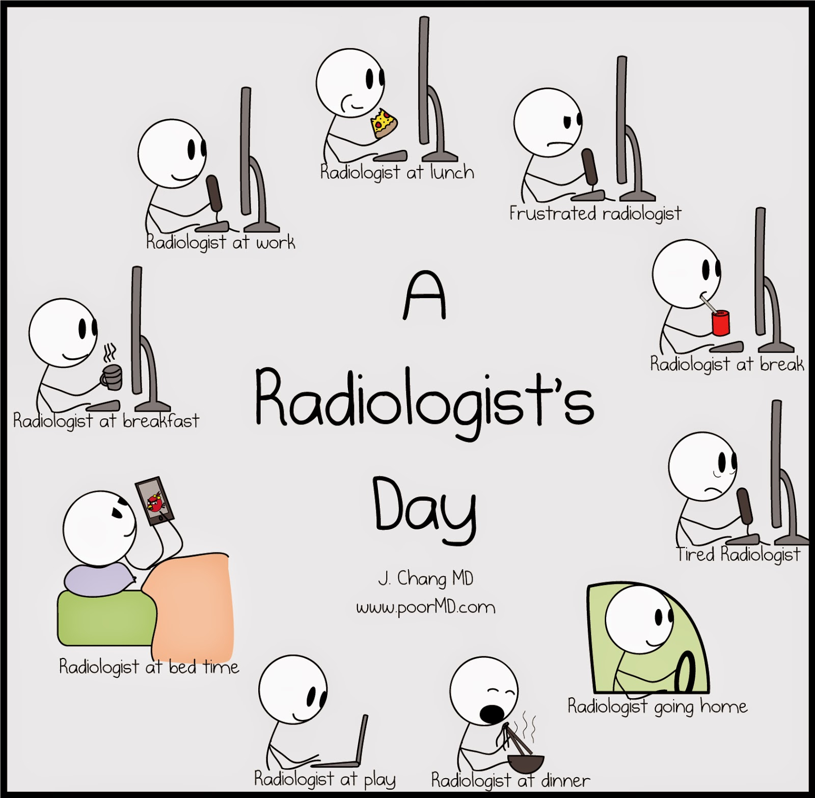 Radiologists-day-4