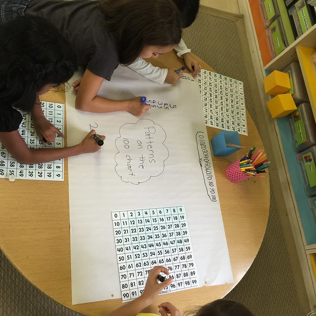 2M Pattern in Numbers