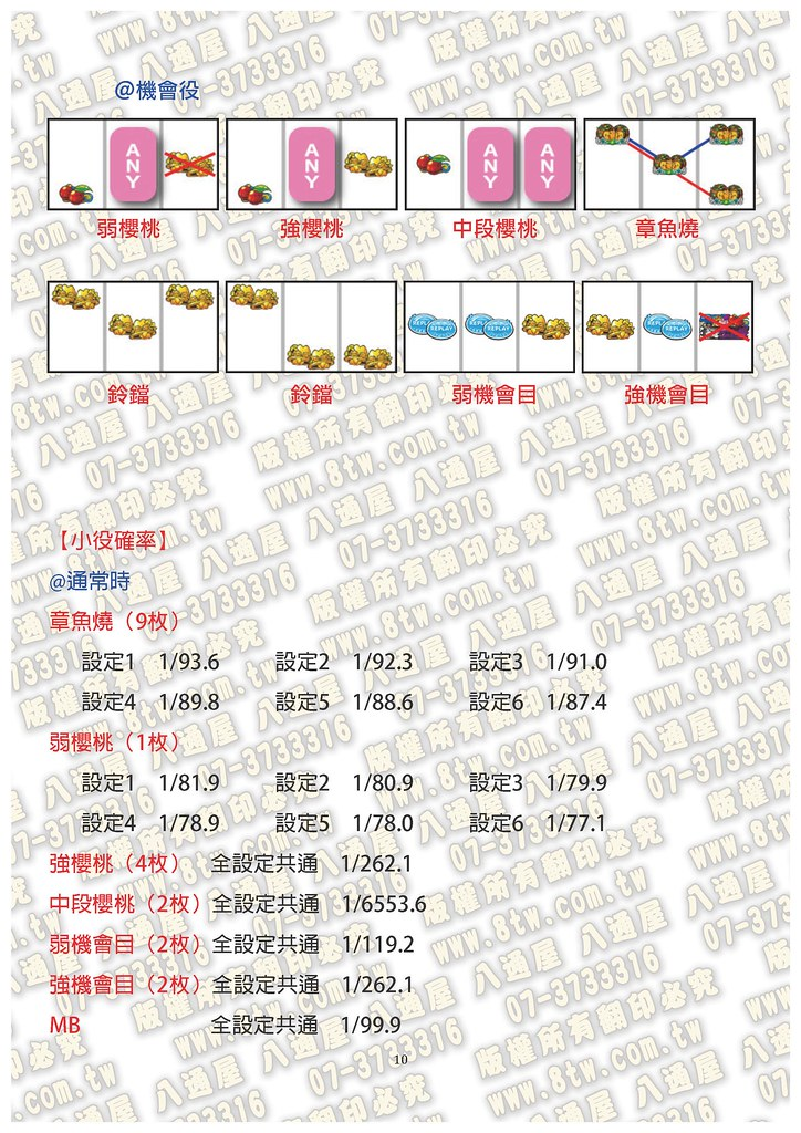 S0220神通小精靈 中文版攻略_Page_11