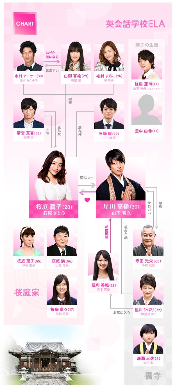 5ji9ji_chart