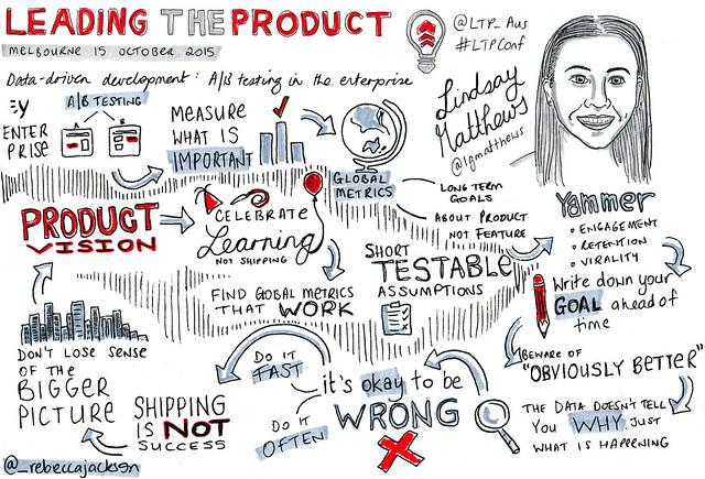 Lindsay Matthews - Data-Driven Product Development: A/B Testing In The Enterprise