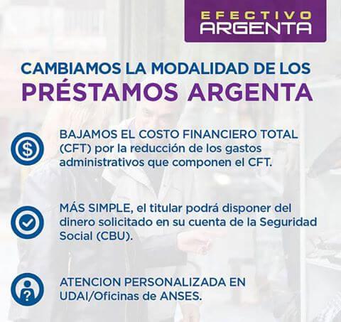 prestamos en efectivo de Argenta