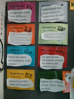Grade 1/2 Learning intentions