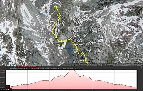 Visual trail map of the trail between North Lake and the Cirque of Towers Overlook. The elevation profile is the entire hike, from Big Sandy Opening to the Cirque of Towers Overlook. Wind River Range, Wyoming
