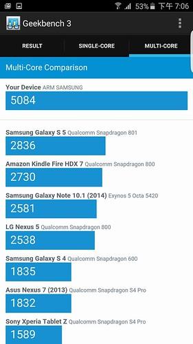 Note 5 / S6 Edge + 第一手實測 (2) 效能跑分參考 @3C 達人廖阿輝
