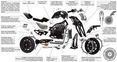 Lupus Alpha Русский мотоцикл Мономах
